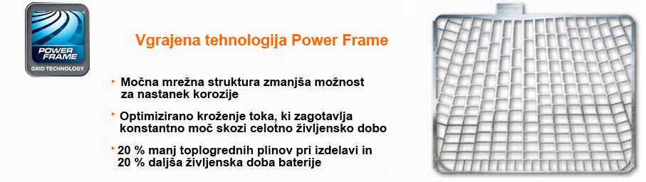 Power Frame