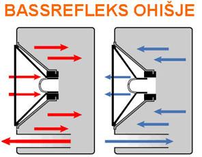 bassreflex shema