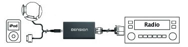Dension mp3 vmesnik